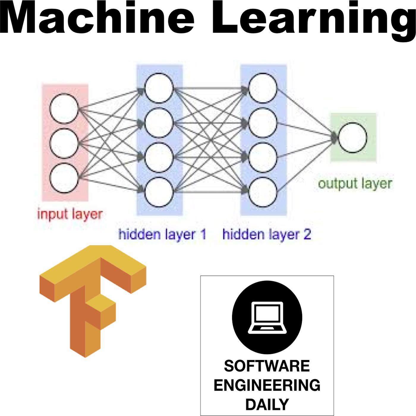 Machine Learning - Software Engineering Daily (podcast ...