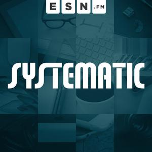 Best Software How-To Podcasts (2019): Systematic
